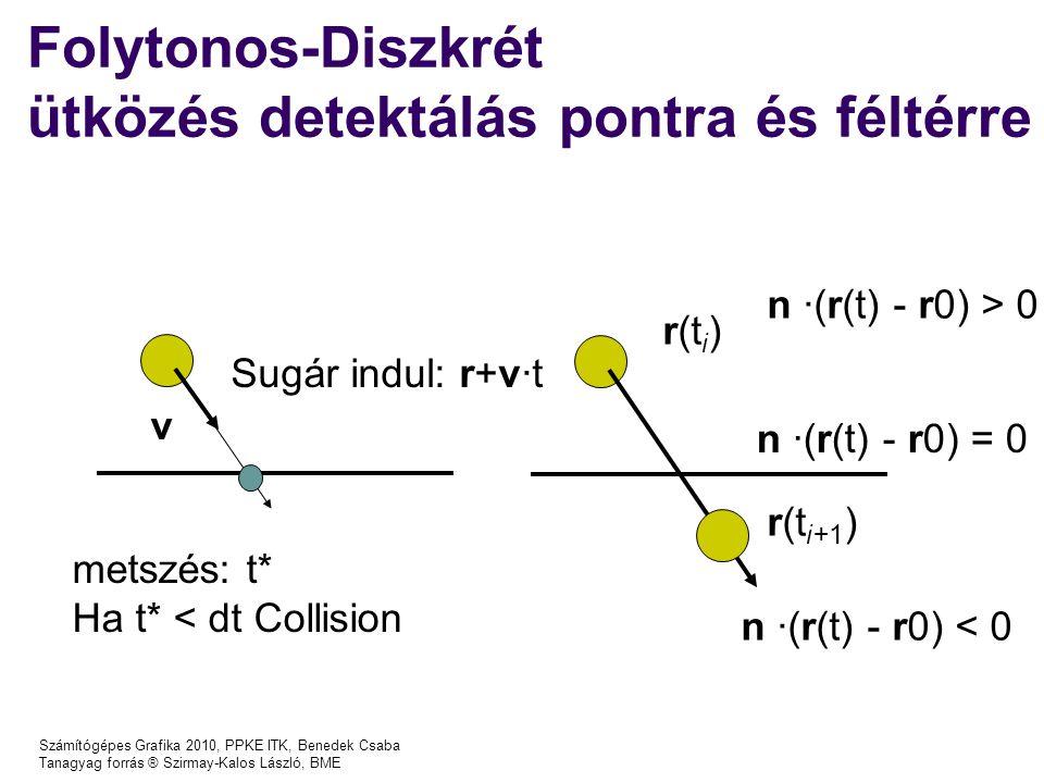 Számítógépes Grafika 2010, PPKE ITK, Benedek Csaba Tanagyag forrás ® Szirmay-Kalos László, BME Folytonos-Diszkrét ütközés detektálás pontra és féltérre r(t i ) r(t i+1 ) n ·(r(t) - r0) = 0 n ·(r(t) - r0) > 0 n ·(r(t) - r0) < 0 v Sugár indul: r+v·t metszés: t* Ha t* < dt Collision