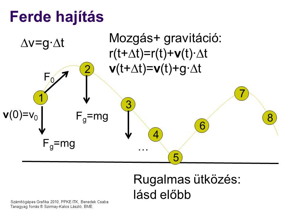 Számítógépes Grafika 2010, PPKE ITK, Benedek Csaba Tanagyag forrás ® Szirmay-Kalos László, BME Ferde hajítás 1 v(0)=v 0 2 F g =mg 3 4 5 6 7 Mozgás+ gravitáció: r(t+  t)=r(t)+v(t)∙  t v(t+  t)=v(t)+g∙  t  v=g∙  t F0F0 Rugalmas ütközés: lásd előbb 8 F g =mg …