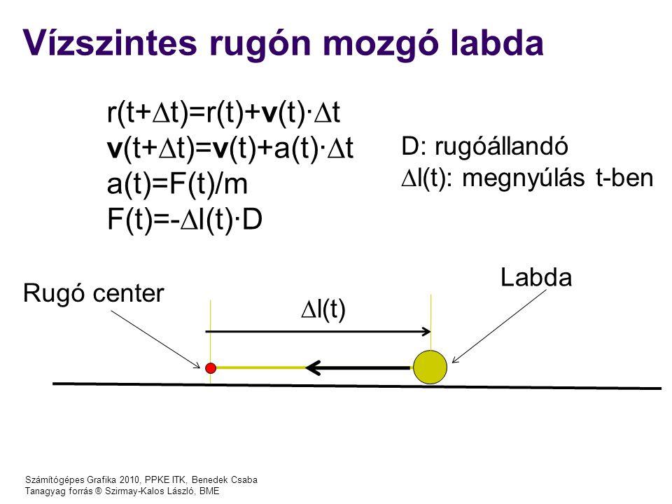 Számítógépes Grafika 2010, PPKE ITK, Benedek Csaba Tanagyag forrás ® Szirmay-Kalos László, BME Vízszintes rugón mozgó labda r(t+  t)=r(t)+v(t)∙  t v(t+  t)=v(t)+a(t)∙  t a(t)=F(t)/m F(t)=-  l(t)∙D  l(t) Rugó center Labda D: rugóállandó  l(t): megnyúlás t-ben