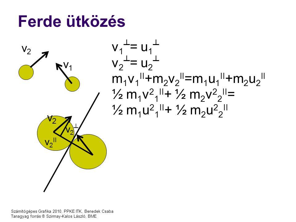 Számítógépes Grafika 2010, PPKE ITK, Benedek Csaba Tanagyag forrás ® Szirmay-Kalos László, BME Ferde ütközés v1v1 v2v2 v 1 ┴ = u 1 ┴ v 2 ┴ = u 2 ┴ m 1 v 1 II +m 2 v 2 II =m 1 u 1 II +m 2 u 2 II ½ m 1 v 2 1 II + ½ m 2 v 2 2 II = ½ m 1 u 2 1 II + ½ m 2 u 2 2 II v 2 II v2┴v2┴ v2v2