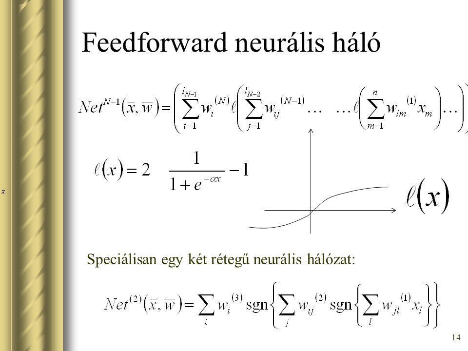 14 Feedforward neurális háló Speciálisan egy két rétegű neurális hálózat: