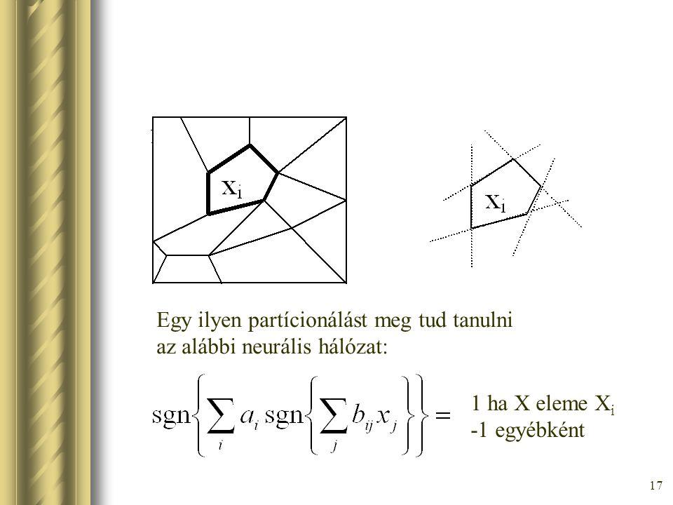 17 Egy ilyen partícionálást meg tud tanulni az alábbi neurális hálózat: 1 ha X eleme X i -1 egyébként