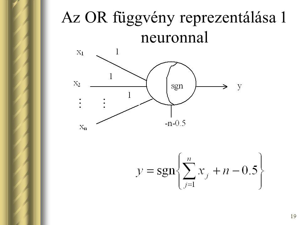 19 Az OR függvény reprezentálása 1 neuronnal