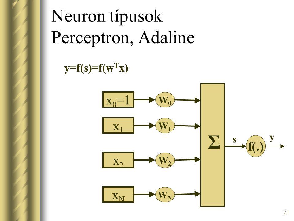 21 Neuron típusok Perceptron, Adaline y=f(s)=f(w T x) f(.) W0W0 W1W1 W2W2 WNWN Σ x 0 =1 x1x1 x2x2 xNxN s y
