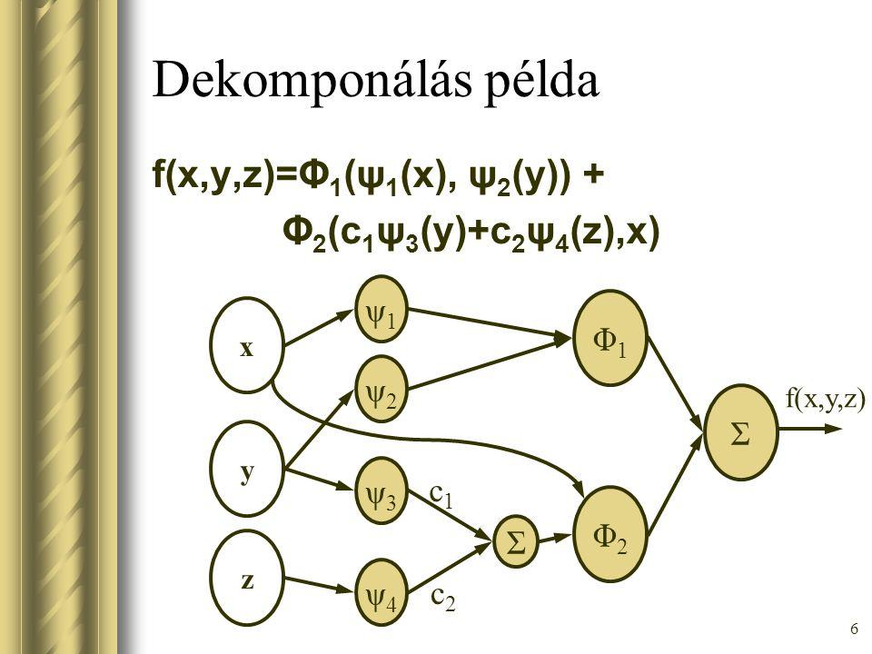 6 Dekomponálás példa f(x,y,z)=Φ 1 (ψ 1 (x), ψ 2 (y)) + Φ 2 (c 1 ψ 3 (y)+c 2 ψ 4 (z),x) x z y Σ Φ1Φ1 Φ2Φ2 ψ1ψ1 ψ2ψ2 ψ3ψ3 ψ4ψ4 Σ f(x,y,z) c1c1 c2c2
