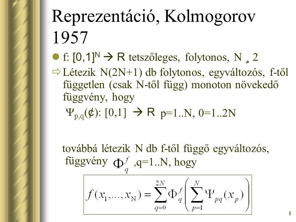 8 Reprezentáció, Kolmogorov 1957 f: [0,1] N  R tetszőleges, folytonos, N ¸ 2  Létezik N(2N+1) db folytonos, egyváltozós, f-től független (csak N-től