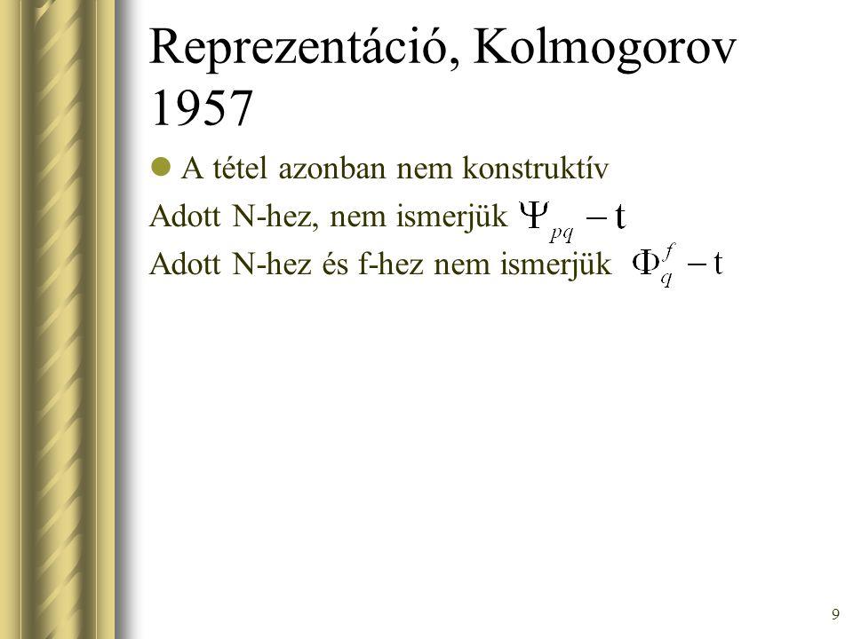 9 Reprezentáció, Kolmogorov 1957 A tétel azonban nem konstruktív Adott N-hez, nem ismerjük Adott N-hez és f-hez nem ismerjük