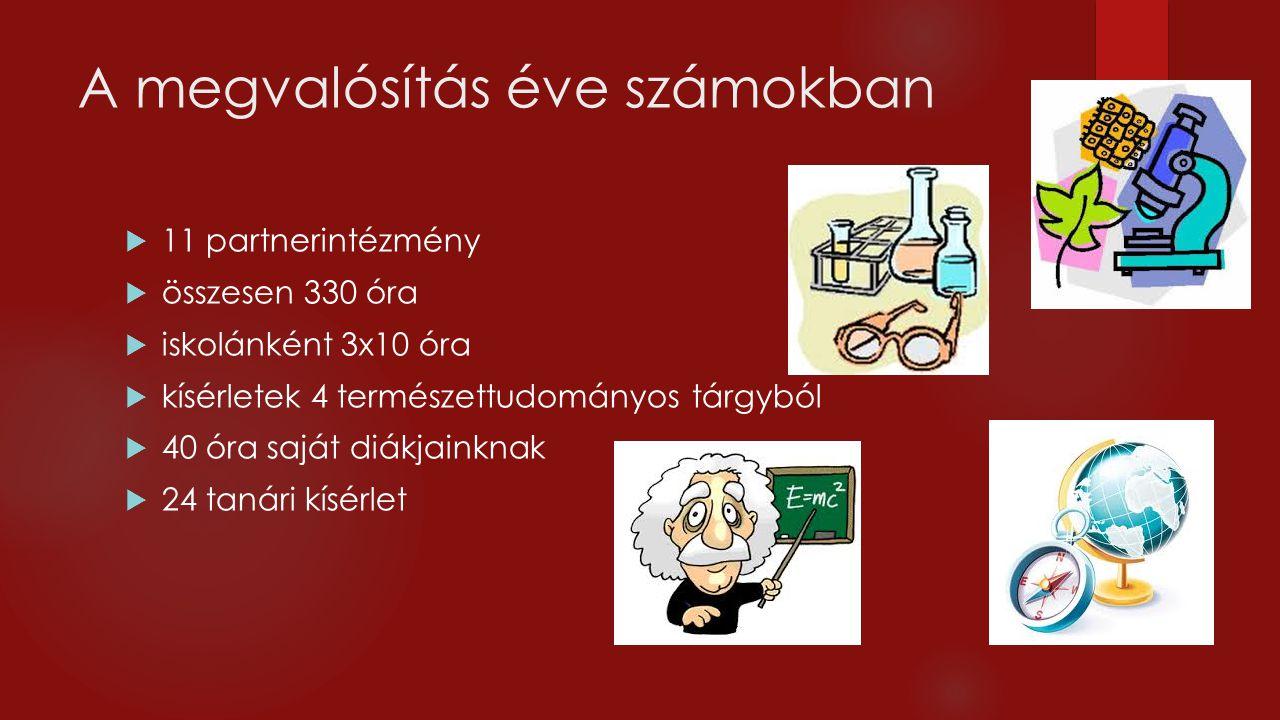  a foglalkozások szerdánként 8-12:30 között  2013.
