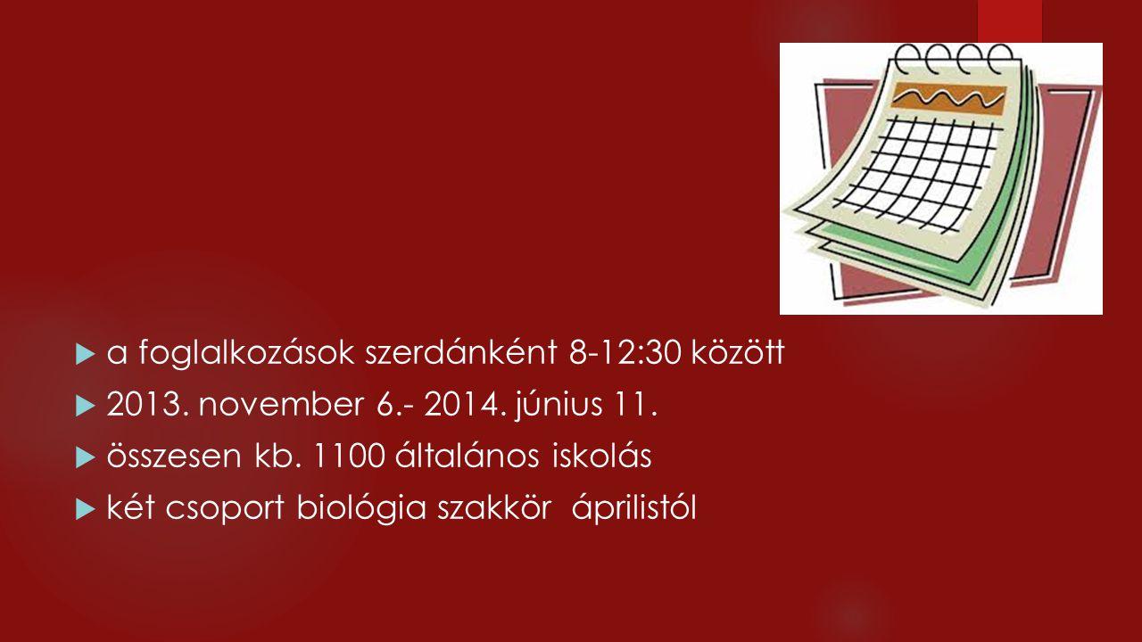  a foglalkozások szerdánként 8-12:30 között  2013. november 6.- 2014. június 11.  összesen kb. 1100 általános iskolás  két csoport biológia szakkö