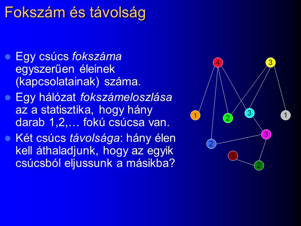 Fokszám és távolság Egy csúcs fokszáma egyszerűen éleinek (kapcsolatainak) száma.