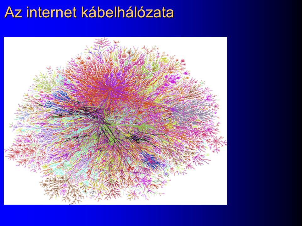 Az internet kábelhálózata