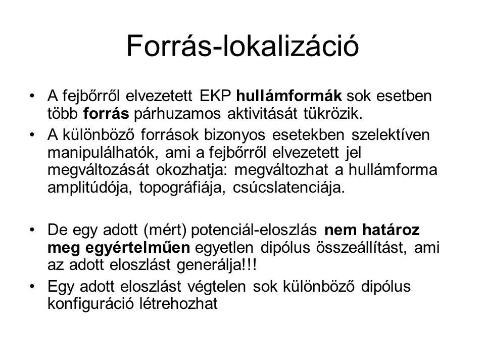 Forrás-lokalizáció A fejbőrről elvezetett EKP hullámformák sok esetben több forrás párhuzamos aktivitását tükrözik. A különböző források bizonyos eset