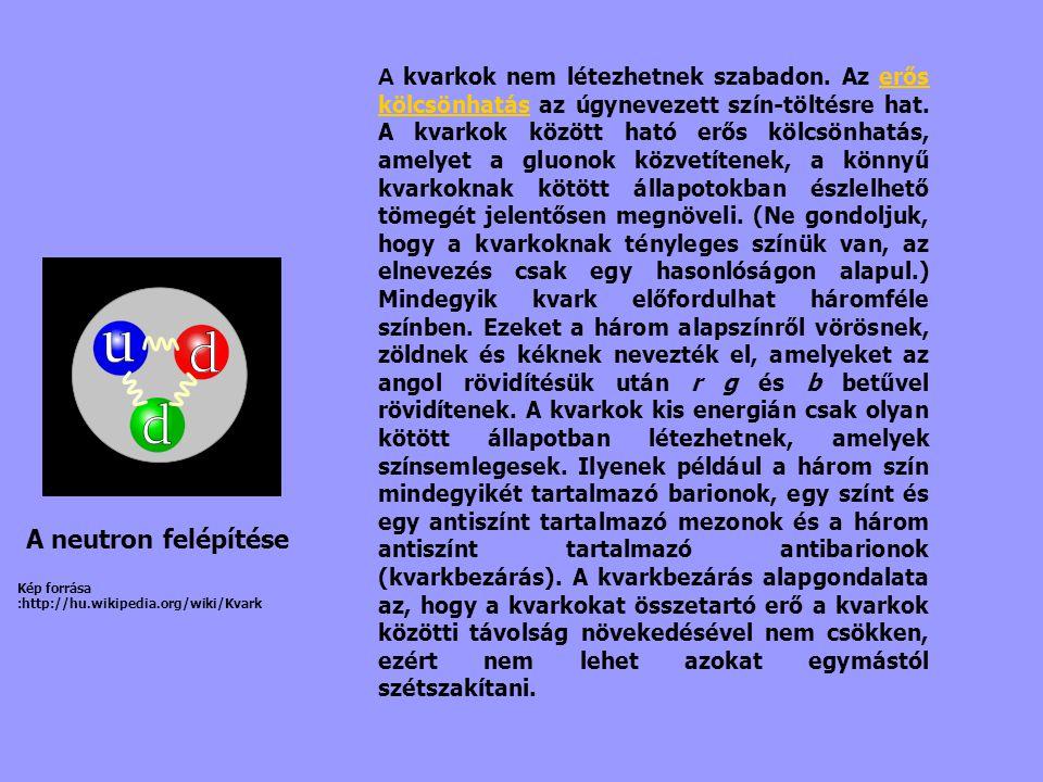 A neutron felépítése A kvarkok nem létezhetnek szabadon. Az erős kölcsönhatás az úgynevezett szín-töltésre hat. A kvarkok között ható erős kölcsönhatá
