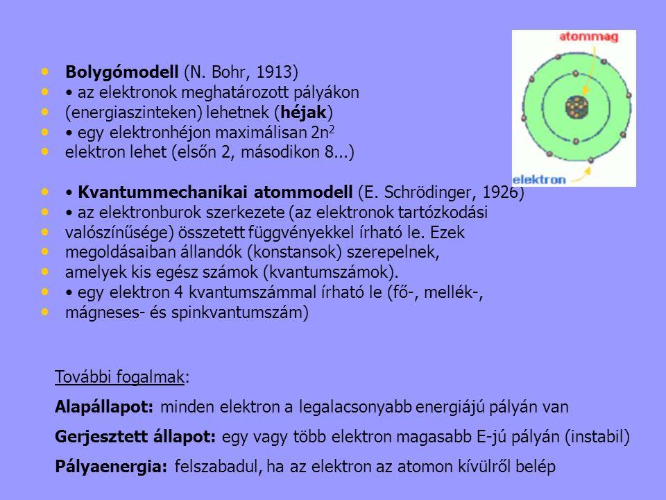 Bolygómodell (N. Bohr, 1913) az elektronok meghatározott pályákon (energiaszinteken) lehetnek (héjak) egy elektronhéjon maximálisan 2n 2 elektron lehe