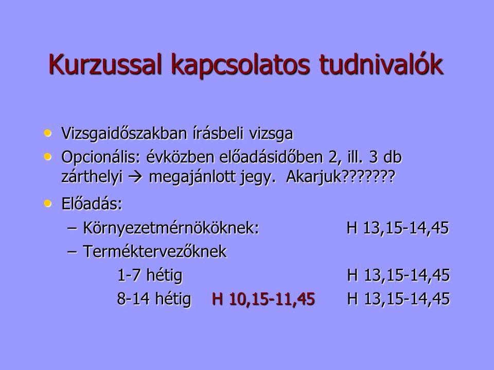 Kurzussal kapcsolatos tudnivalók Vizsgaidőszakban írásbeli vizsga Vizsgaidőszakban írásbeli vizsga Opcionális: évközben előadásidőben 2, ill. 3 db zár