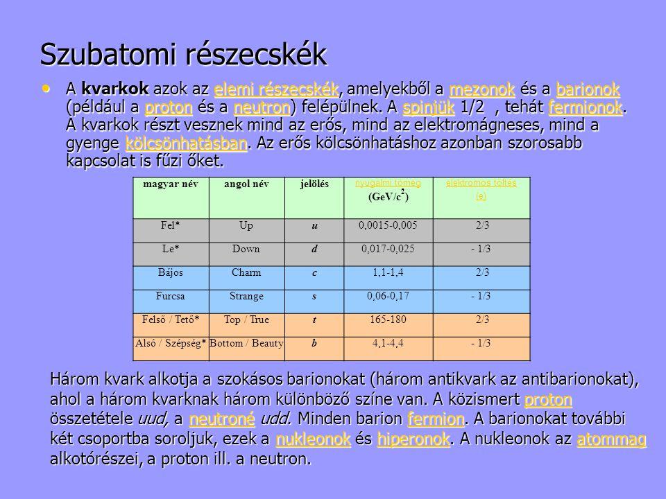 Szubatomi részecskék A kvarkok azok az elemi részecskék, amelyekből a mezonok és a barionok (például a proton és a neutron) felépülnek. A spinjük 1/2,