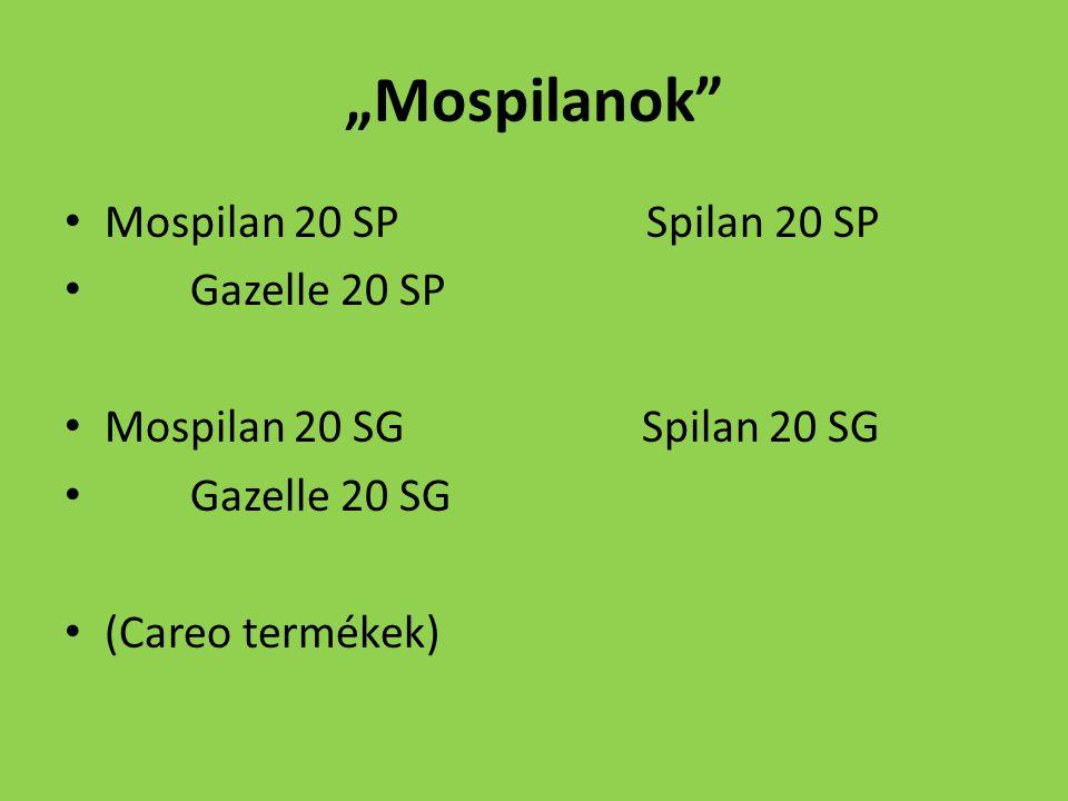 """""""Mospilanok"""" Mospilan 20 SP Spilan 20 SP Gazelle 20 SP Mospilan 20 SG Spilan 20 SG Gazelle 20 SG (Careo termékek)"""