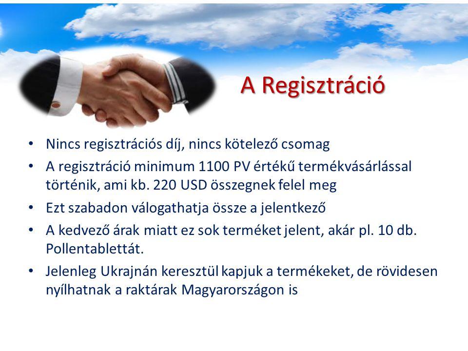 A Regisztráció Nincs regisztrációs díj, nincs kötelező csomag A regisztráció minimum 1100 PV értékű termékvásárlással történik, ami kb. 220 USD összeg