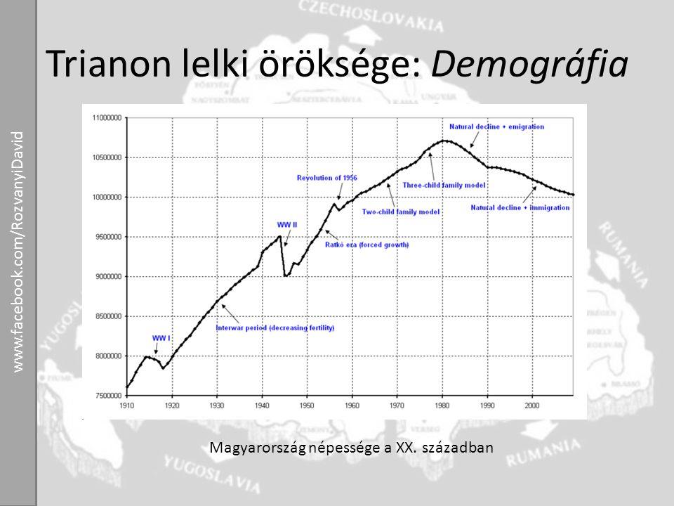Trianon lelki öröksége: Demográfia Magyarország népessége a XX. században www.facebook.com/RozvanyiDavid