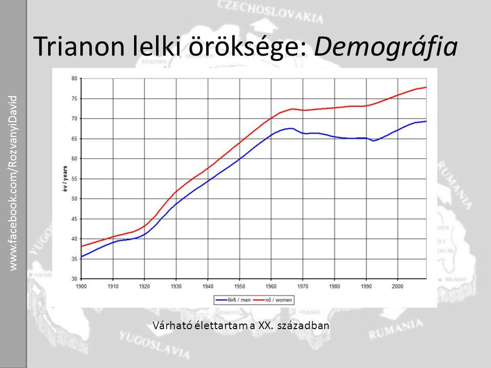 Trianon lelki öröksége: Demográfia Várható élettartam a XX. században www.facebook.com/RozvanyiDavid