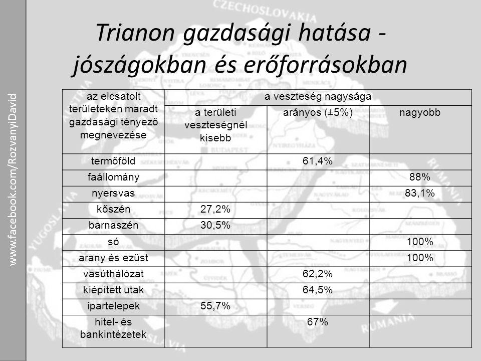Trianon gazdasági hatása - jószágokban és erőforrásokban az elcsatolt területeken maradt gazdasági tényező megnevezése a veszteség nagysága a területi