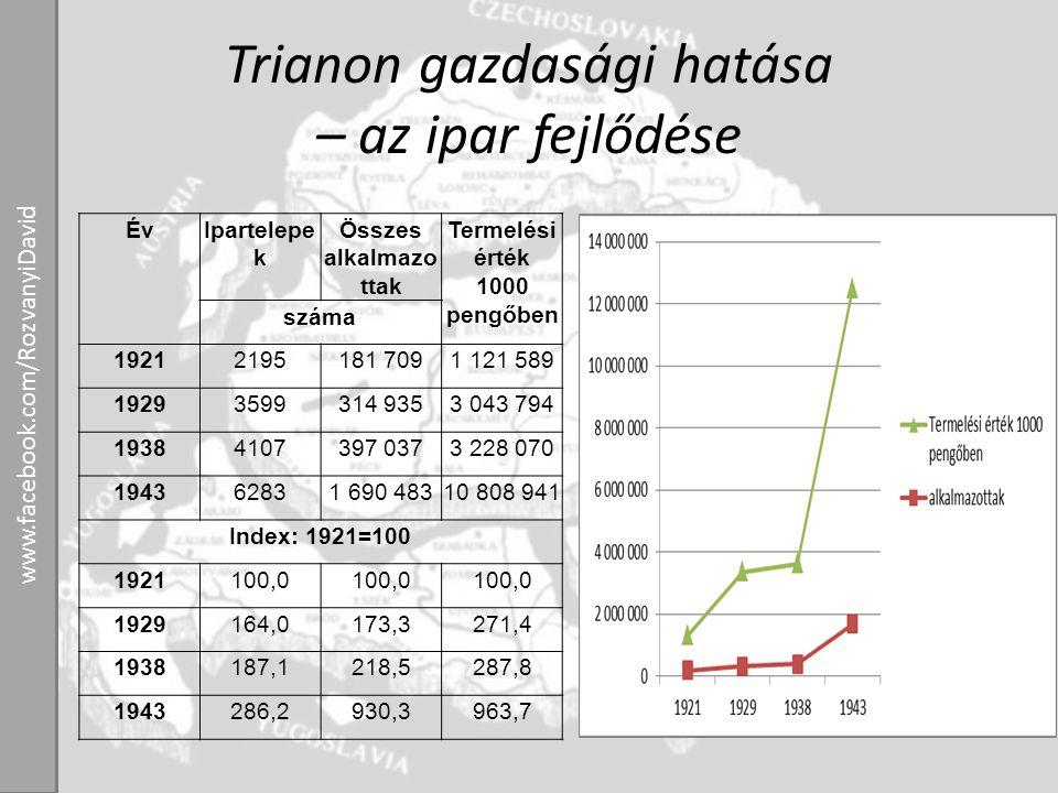 Trianon gazdasági hatása – az ipar fejlődése ÉvIpartelepe k Összes alkalmazo ttak Termelési érték 1000 pengőben száma 19212195181 7091 121 589 1929359