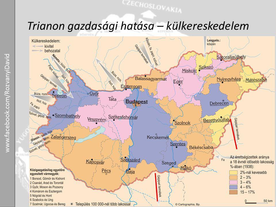 Trianon gazdasági hatása – külkereskedelem www.facebook.com/RozvanyiDavid