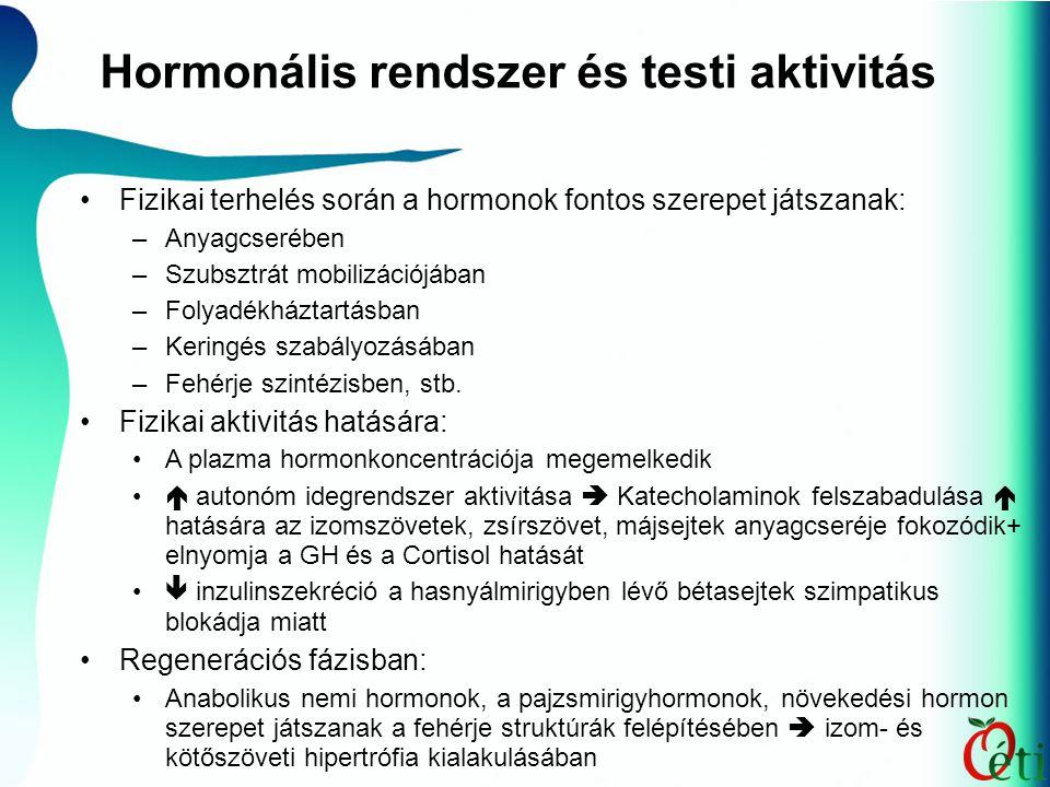 Hormonális rendszer és testi aktivitás Fizikai terhelés során a hormonok fontos szerepet játszanak: –Anyagcserében –Szubsztrát mobilizációjában –Folya