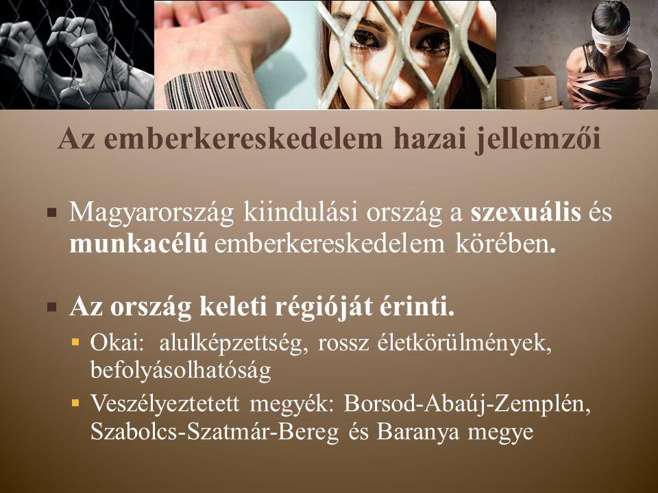 Az emberkereskedelem hazai jellemzői  Magyarország kiindulási ország a szexuális és munkacélú emberkereskedelem körében.  Az ország keleti régióját