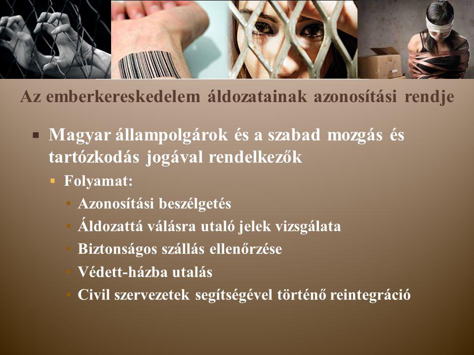 Az emberkereskedelem áldozatainak azonosítási rendje  Magyar állampolgárok és a szabad mozgás és tartózkodás jogával rendelkezők  Folyamat: ▪ Azonos