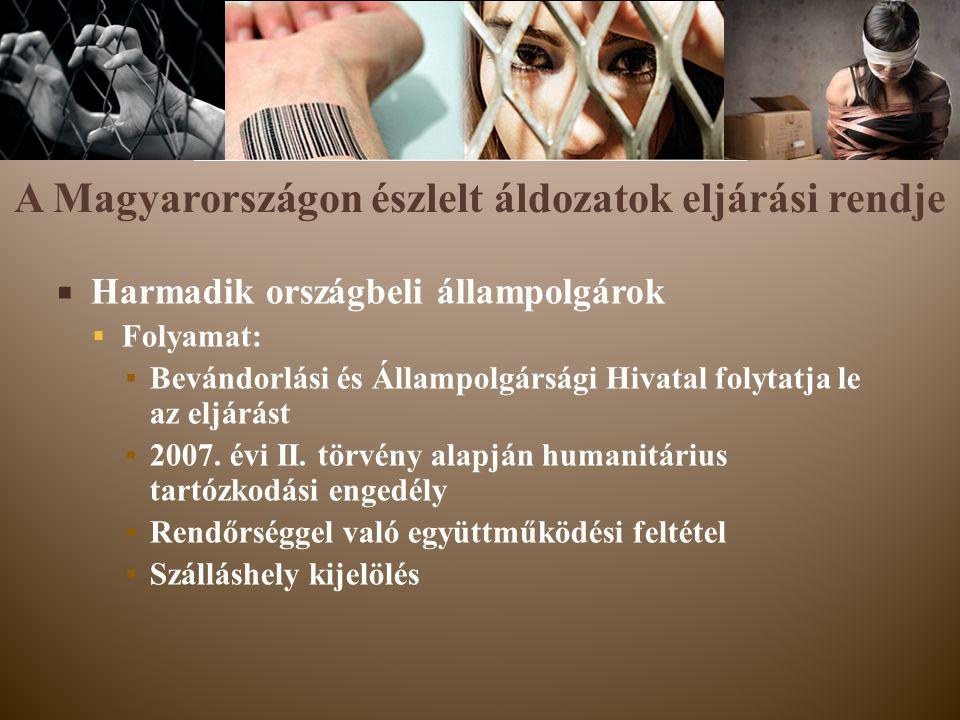 A Magyarországon észlelt áldozatok eljárási rendje  Harmadik országbeli állampolgárok  Folyamat: ▪ Bevándorlási és Állampolgársági Hivatal folytatja