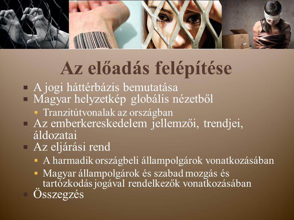  A jogi háttérbázis bemutatása  Magyar helyzetkép globális nézetből  Tranzitútvonalak az országban  Az emberkereskedelem jellemzői, trendjei, áldo