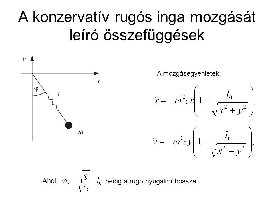 A konzervatív rugós inga mozgását leíró összefüggések A mozgásegyenletek: Ahol pedig a rugó nyugalmi hossza.