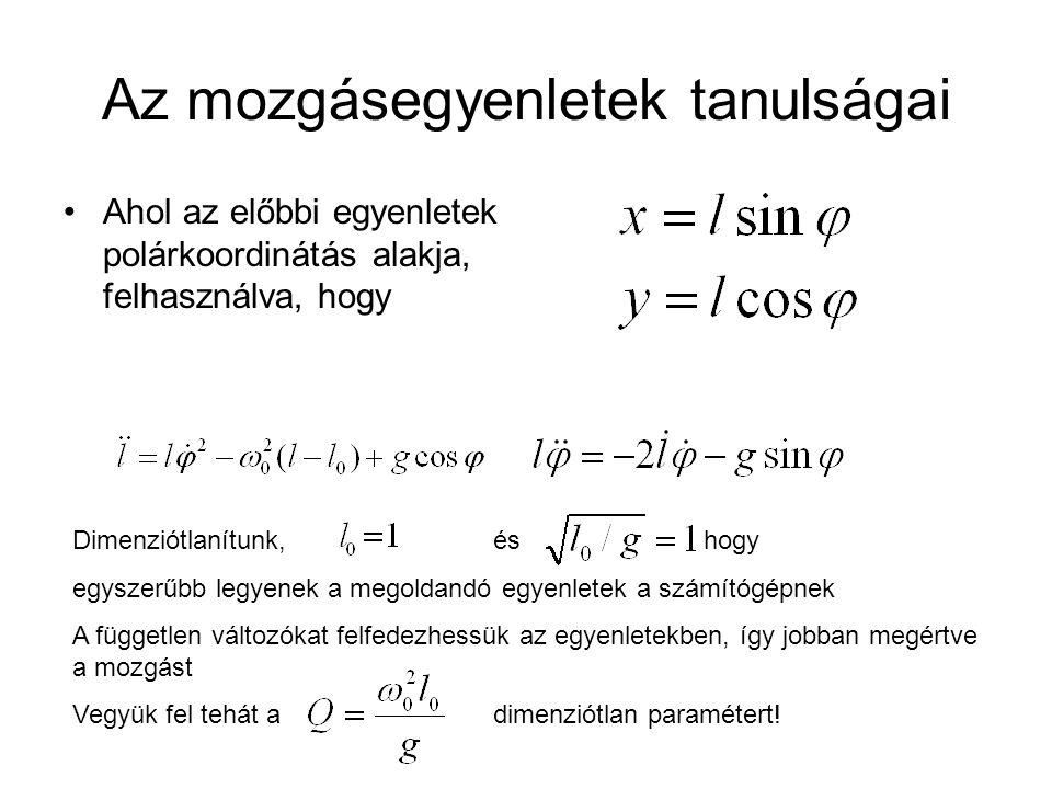 A dimenziótlan mozgásegyenletek Jelentése: a függőlegesen rezgő rugó és az állandó hosszúságú inga lengésidejének aránya (a négyzeten) A Q paraméter egységnyi nagyságrendű => a rendszerre az inga és a rugó tulajdonságai körülbelül azonos mértékben jellemzőek => így egy erősen nemlineáris mozgást kapunk, így a káosz ilyen paraméterértékek mellett a legerősebb.