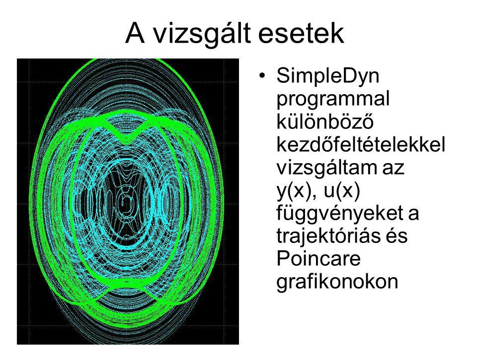 A vizsgált esetek SimpleDyn programmal különböző kezdőfeltételekkel vizsgáltam az y(x), u(x) függvényeket a trajektóriás és Poincare grafikonokon