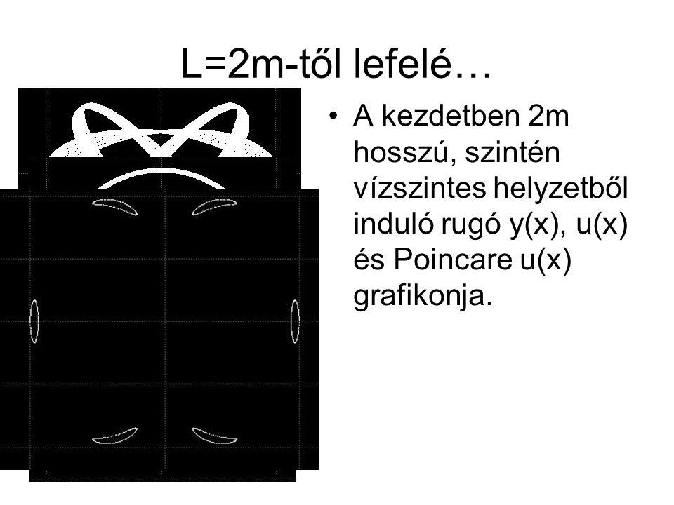 L=2m és l=1,8m