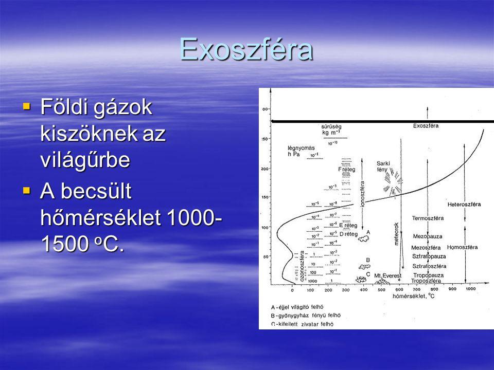 Exoszféra  Földi gázok kiszöknek az világűrbe  A becsült hőmérséklet 1000- 1500 o C.