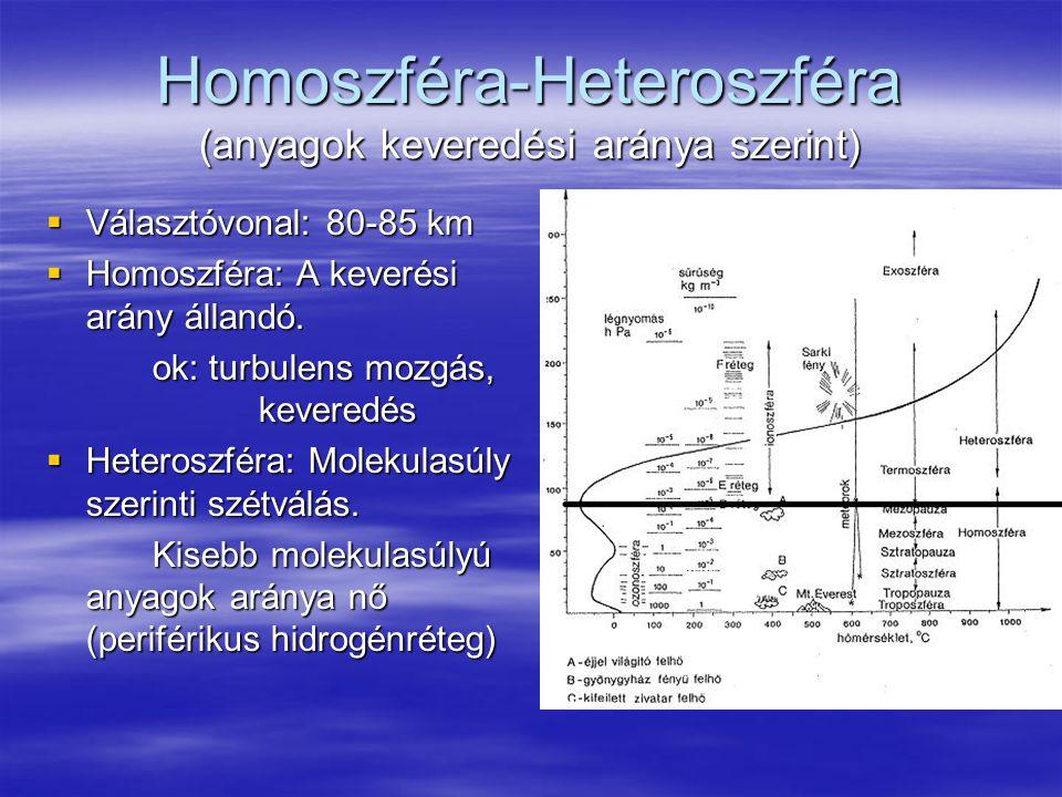 Homoszféra-Heteroszféra (anyagok keveredési aránya szerint)  Választóvonal: 80-85 km  Homoszféra: A keverési arány állandó. ok: turbulens mozgás, ke