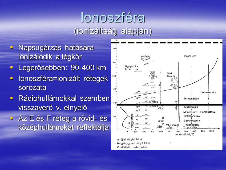Ionoszféra (ionizáltság alapján)  Napsugárzás hatására ionizálódik a légkör  Legerősebben: 90-400 km  Ionoszféra=ionizált rétegek sorozata  Rádioh