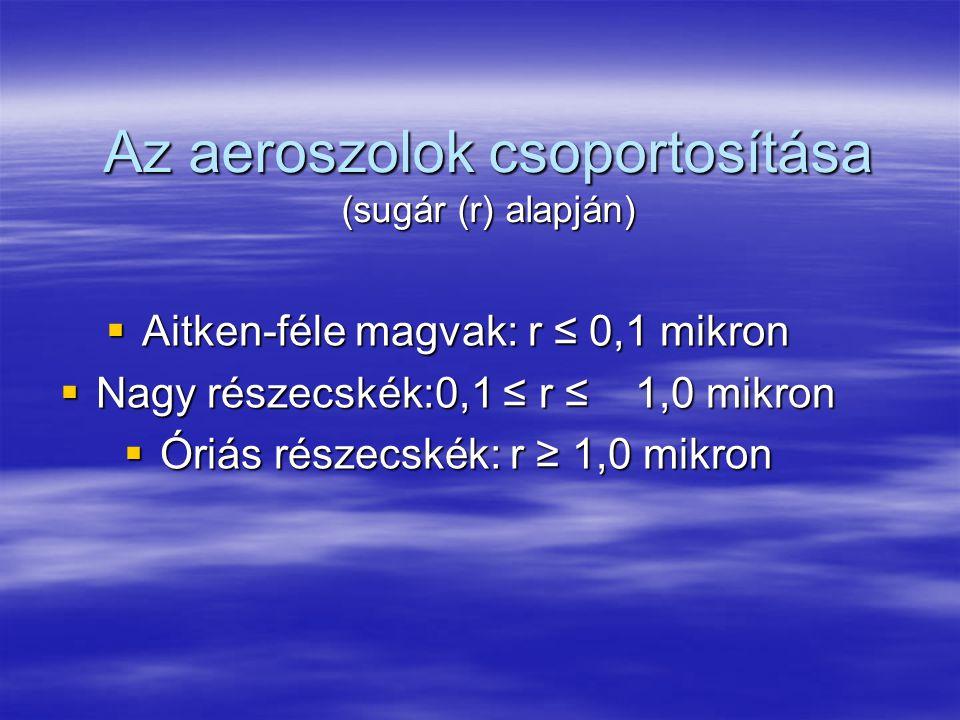 Az aeroszolok csoportosítása (sugár (r) alapján)  Aitken-féle magvak: r ≤ 0,1 mikron  Nagy részecskék:0,1 ≤ r ≤ 1,0 mikron  Óriás részecskék: r ≥ 1
