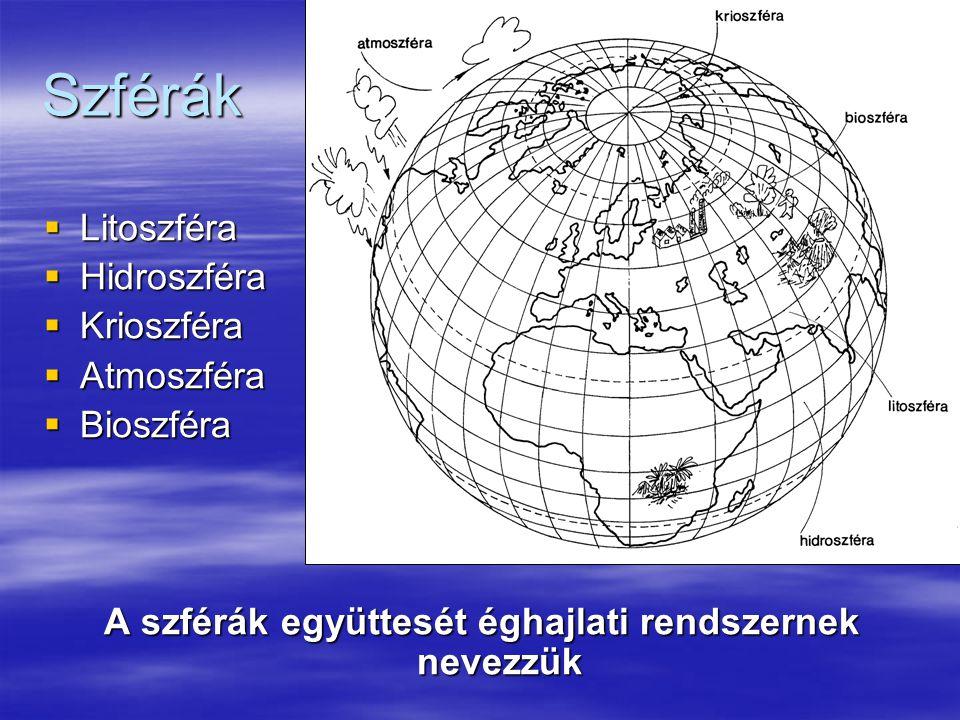 Szférák  Litoszféra  Hidroszféra  Krioszféra  Atmoszféra  Bioszféra A szférák együttesét éghajlati rendszernek nevezzük