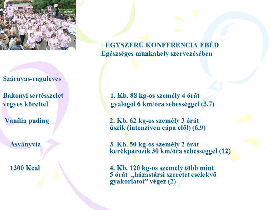 EGYSZERŰ KONFERENCIA EBÉD EGYSZERŰ KONFERENCIA EBÉD Egészséges munkahely szervezésében Egészséges munkahely szervezésébenSzárnyas-raguleves Bakonyi sertésszelet 1.