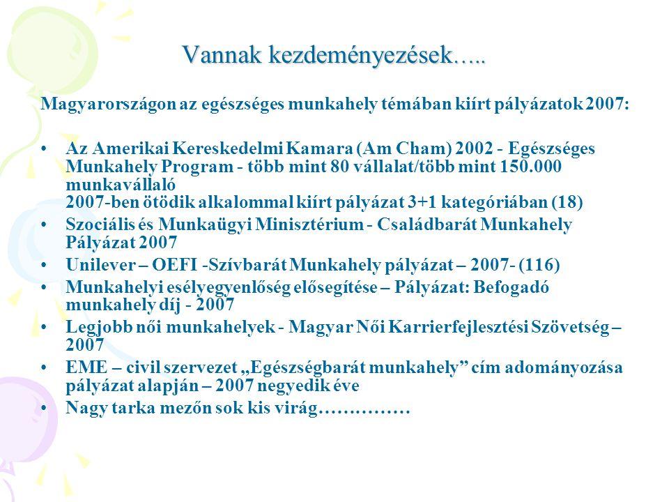 Vannak kezdeményezések ….. Magyarországon az egészséges munkahely témában kiírt pályázatok 2007: Az Amerikai Kereskedelmi Kamara (Am Cham) 2002 - Egés