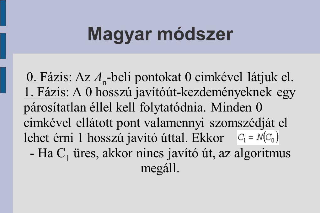 Magyar módszer 0.Fázis: Az A n -beli pontokat 0 cimkével látjuk el.