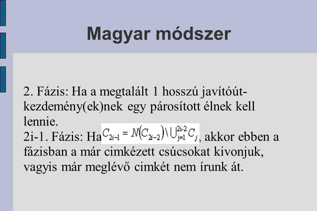 Magyar módszer 2.