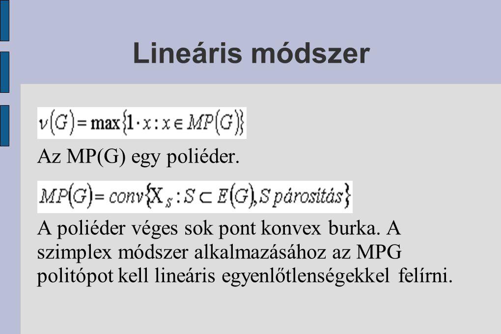 Lineáris módszer Az MP(G) egy poliéder.A poliéder véges sok pont konvex burka.