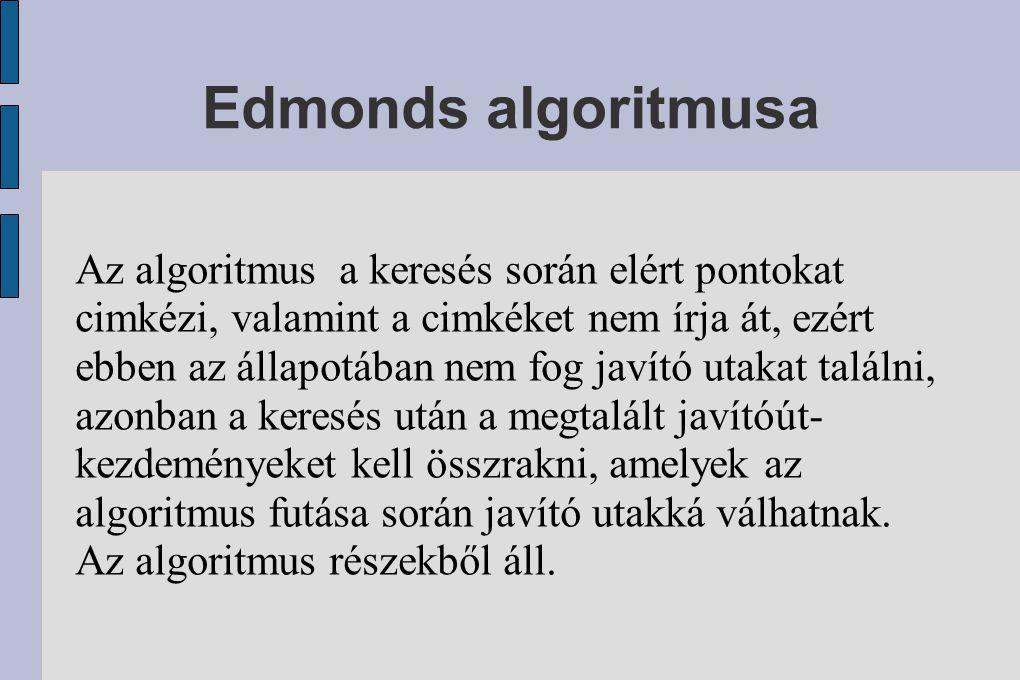 Edmonds algoritmusa Az algoritmus a keresés során elért pontokat cimkézi, valamint a cimkéket nem írja át, ezért ebben az állapotában nem fog javító utakat találni, azonban a keresés után a megtalált javítóút- kezdeményeket kell összrakni, amelyek az algoritmus futása során javító utakká válhatnak.
