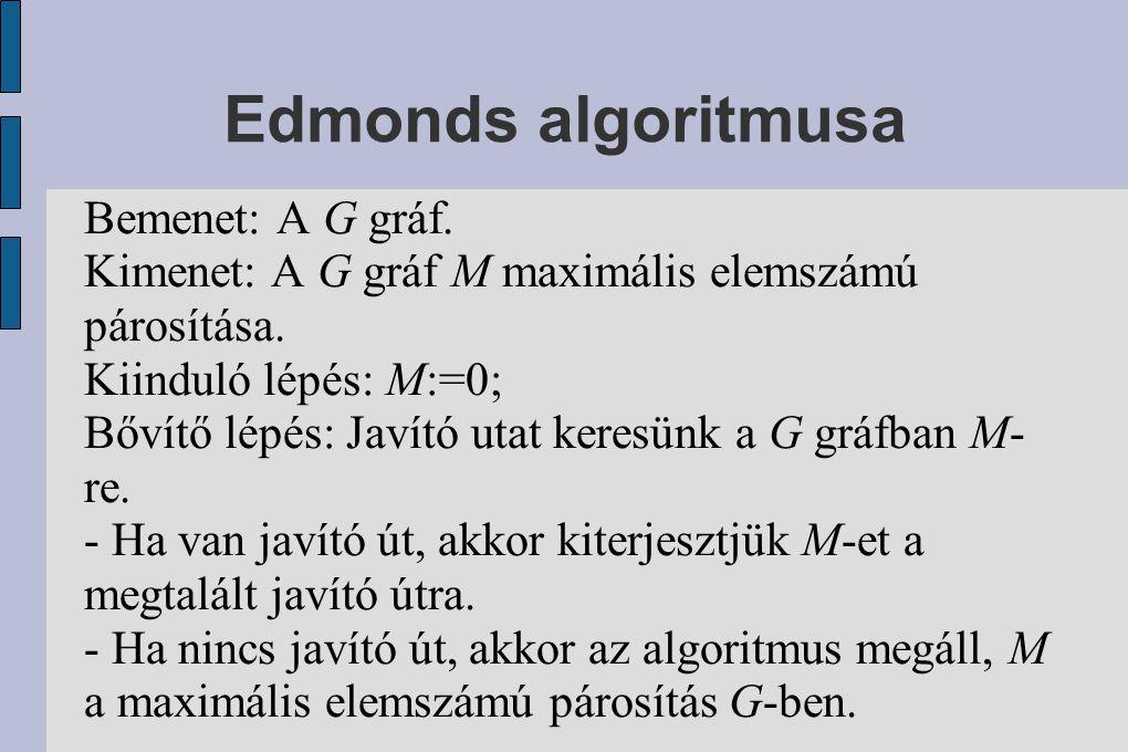 Edmonds algoritmusa Bemenet: A G gráf.Kimenet: A G gráf M maximális elemszámú párosítása.
