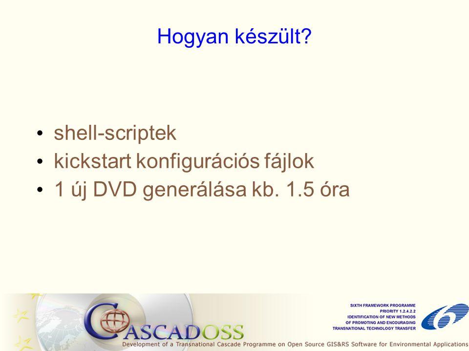 Hogyan készült? shell-scriptek kickstart konfigurációs fájlok 1 új DVD generálása kb. 1.5 óra