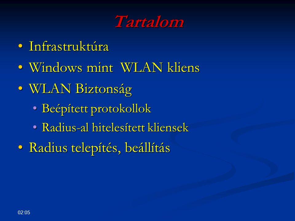 02:07 Tartalom InfrastruktúraInfrastruktúra Windows mint WLAN kliensWindows mint WLAN kliens WLAN BiztonságWLAN Biztonság Beépített protokollokBeépíte